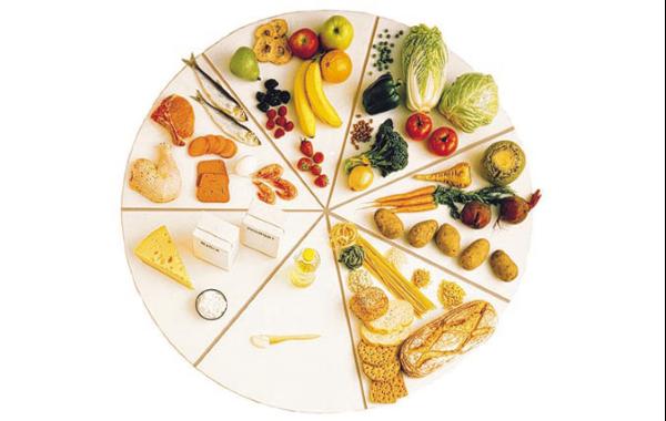 Kosttillskott för hela familjen